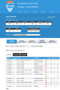 John Duckett cricket career stats