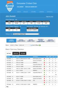 John Duckett cricket career stats